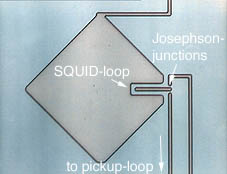 Central part of a directly coupled SQUID magnetometer with the SQUID-loop. The large pickup-loop of nearly substrate size is not shown.