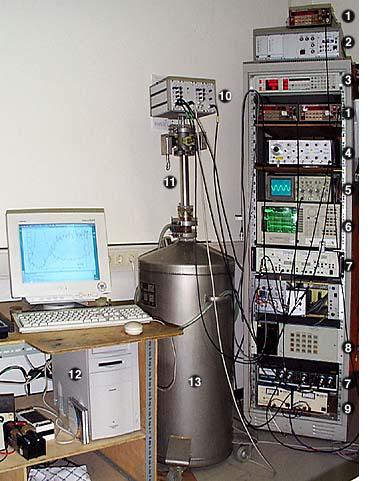The measurement setup.